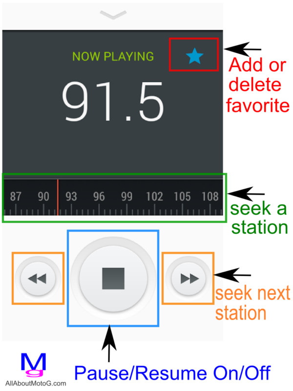 controls of FM radio on Moto G