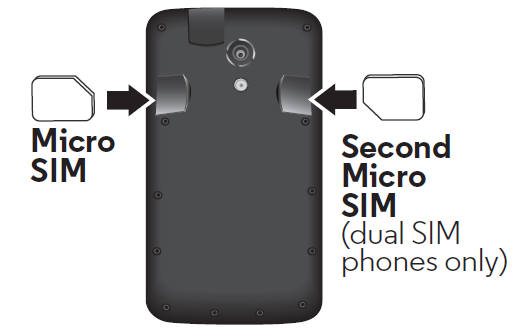 Insert SIM card into Moto G and Moto E - Moto G Phone Guide