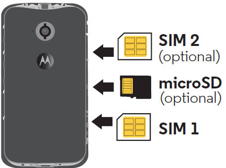 Insert SIM card into Moto Moto G and Moto E 2015