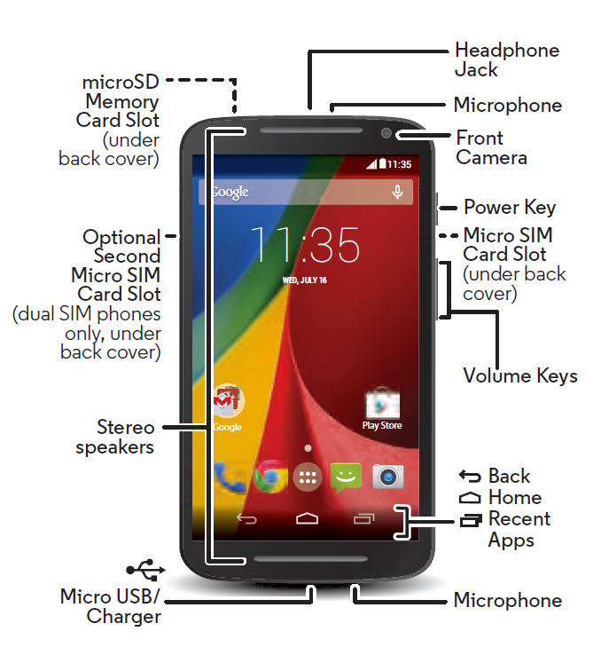 Motorola moto g repair guide.